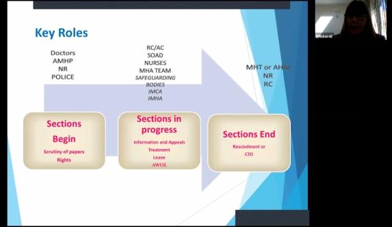 SLaM MHA presentation